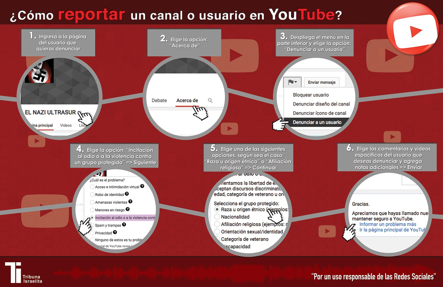 Youtube Canal o Usuario